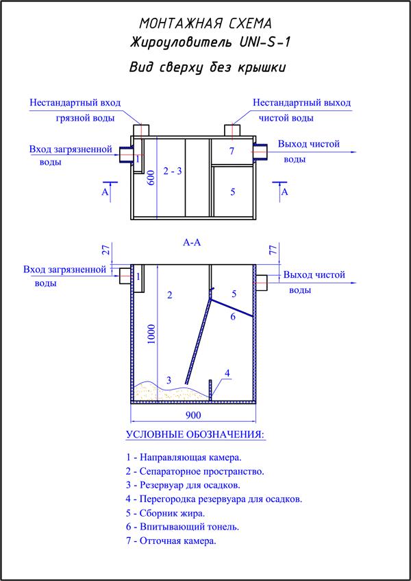 Монтажная схема UNI-S-1